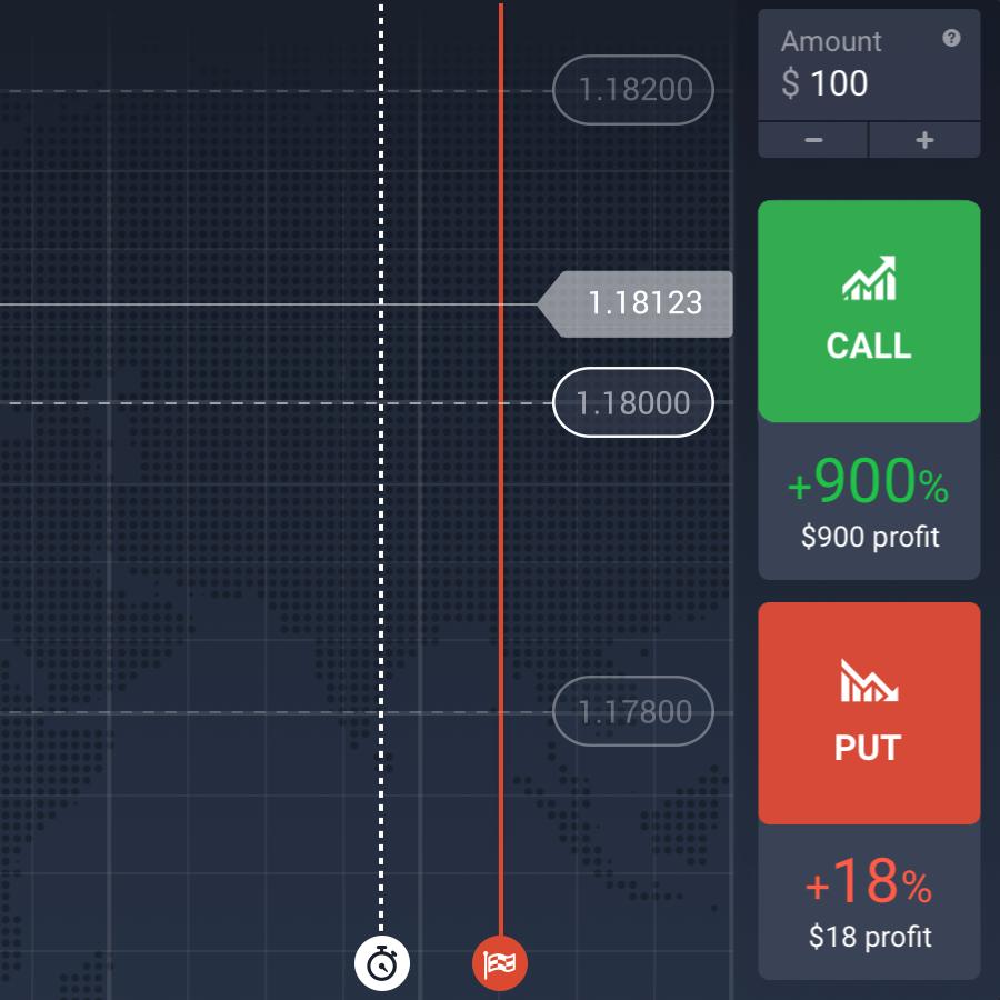 Explore binary and digital options trading | IQ Option