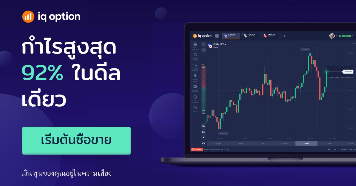 iq option forex trading strategy ist es eine gute idee, in bitcoins zu investieren?