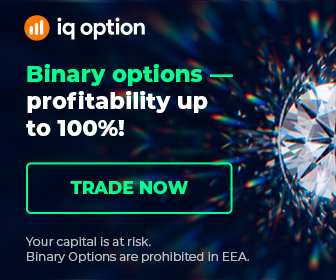 IQ Option Review Jordan