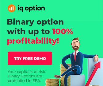 IQ Option Hong Kong