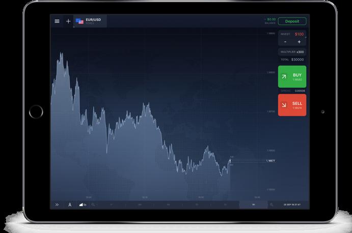 Akun Trading Forex: Akun Mana yang Harus Dipilih