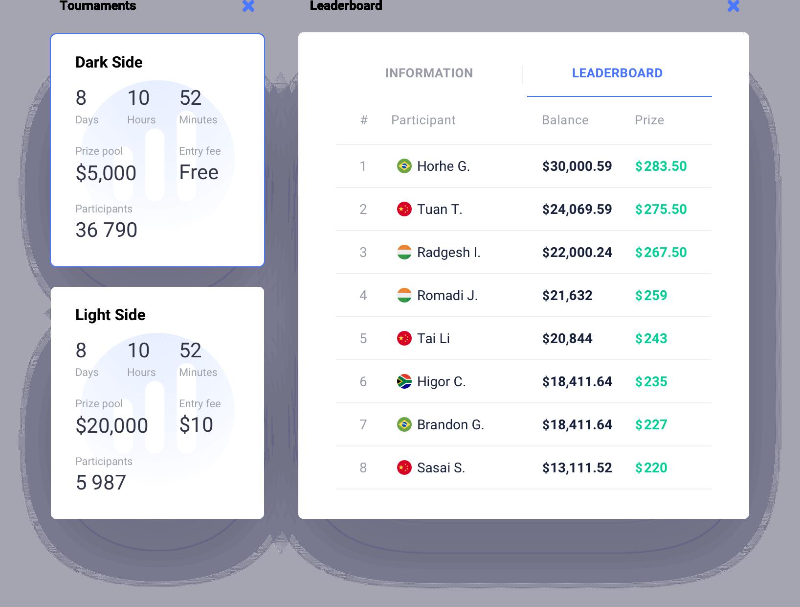 iq option em dom eliseu pa reportagem de como ganhar dinheiro na internet